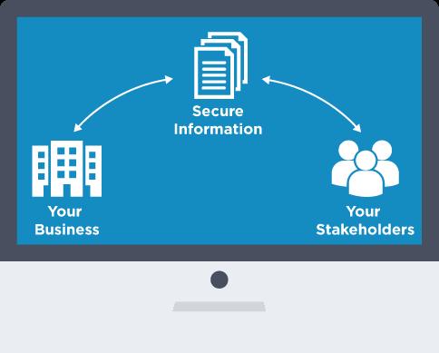 document sharing
